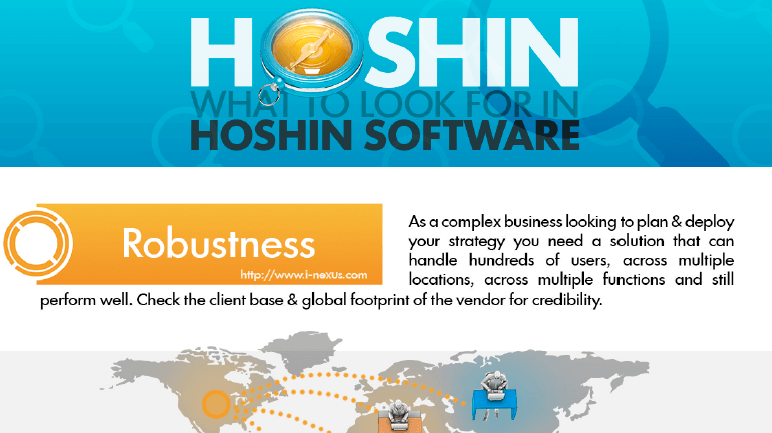 how to choose a hoshing planning software
