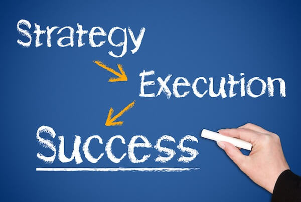 measuring success of strategy execution