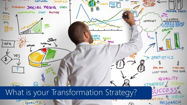 Busienss Transformation best practice - how to transform