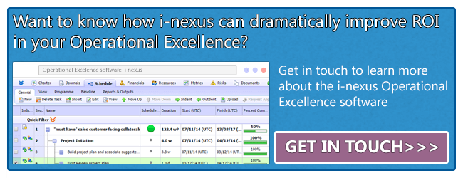 operational excellence software - i-nexus