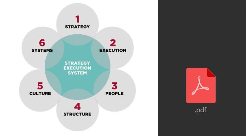 Managing the strategy Execution system by Arnoud van der Maas