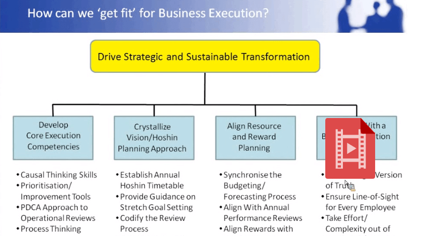 Driving Strategic Business Transformation - webinar