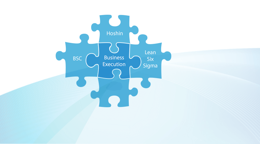 integrating hoshin planning, balanced scorecards and lean six sigma