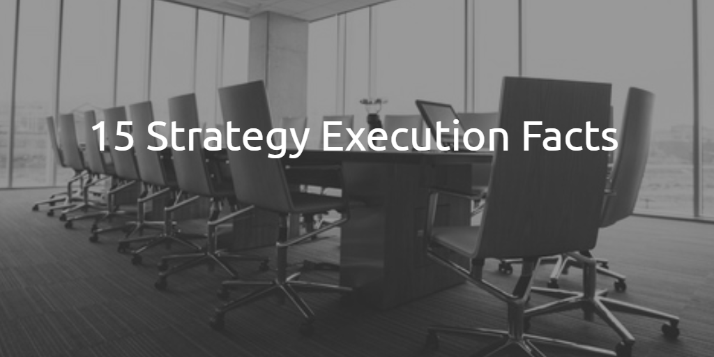 15 Strategy Execution facts