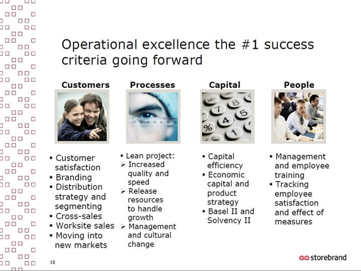 Operational Excellence the #1 success criteria going forward