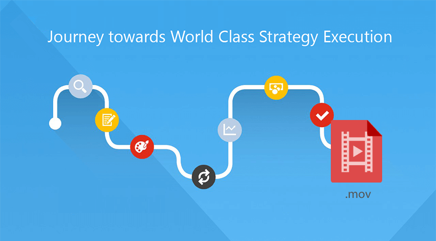 Journey towards world class strategy execution