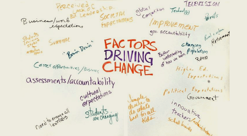 What factors truly drive change