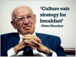 Strategy to execution - Peter Drucker quote