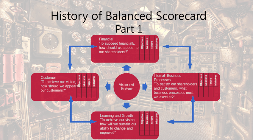 First Generation Balanced Scorecard