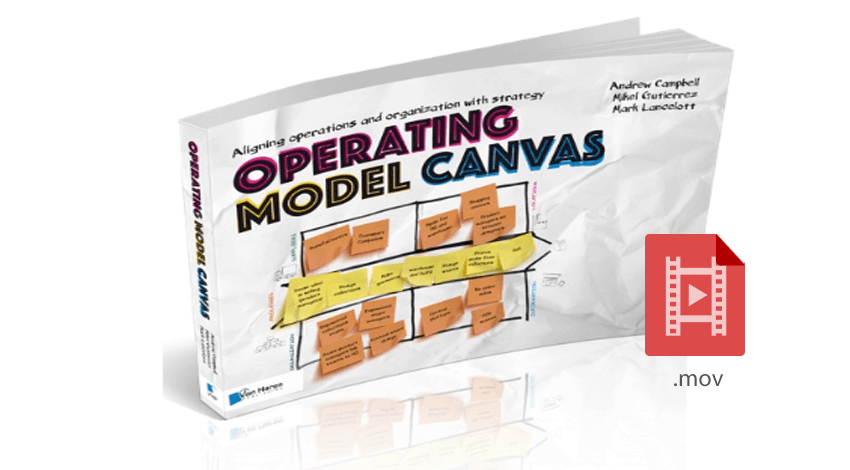 Operating Model Canvas: Converting strategy into operational