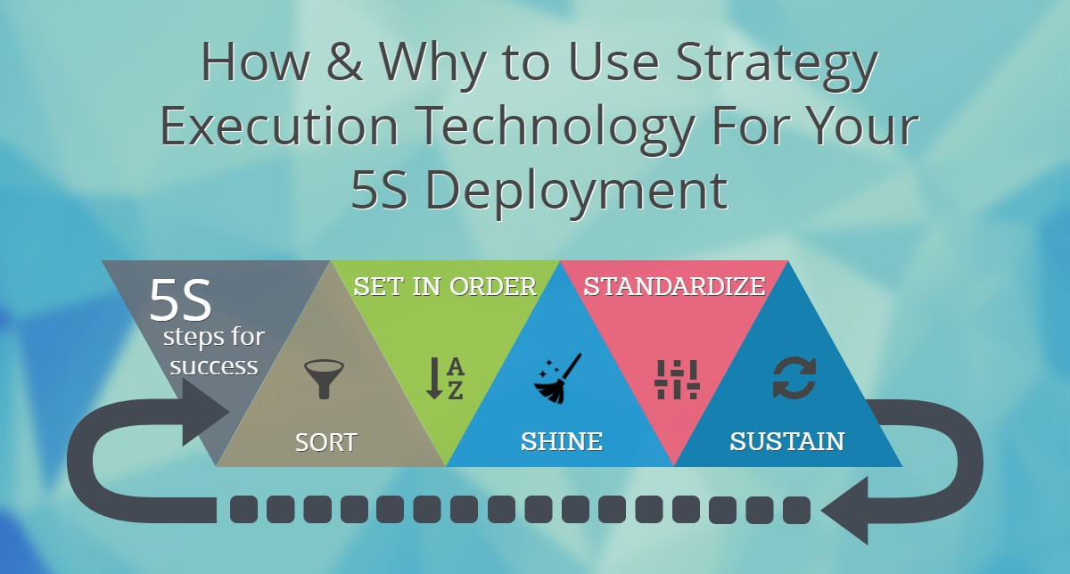 How and why to use i-nexus strategy execution software to deploy your 5s