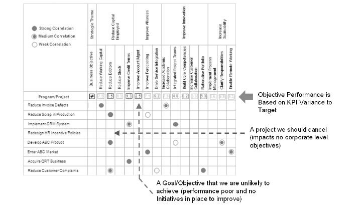 project proposal matrix