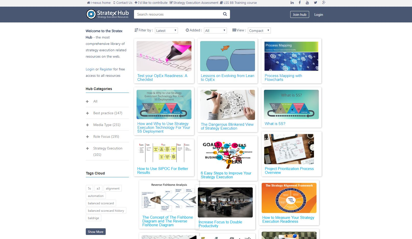 Stratex Hub - Library Of Best Strategy Execution Practice Resources
